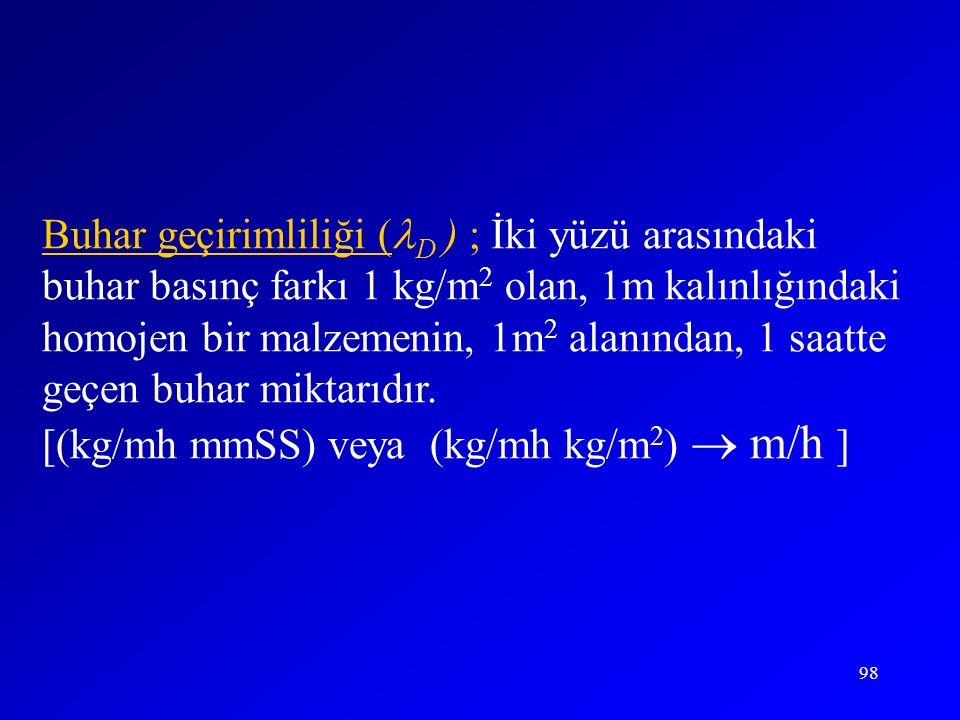 98 Buhar geçirimliliği ( D ) ; İki yüzü arasındaki buhar basınç farkı 1 kg/m 2 olan, 1m kalınlığındaki homojen bir malzemenin, 1m 2 alanından, 1 saatt