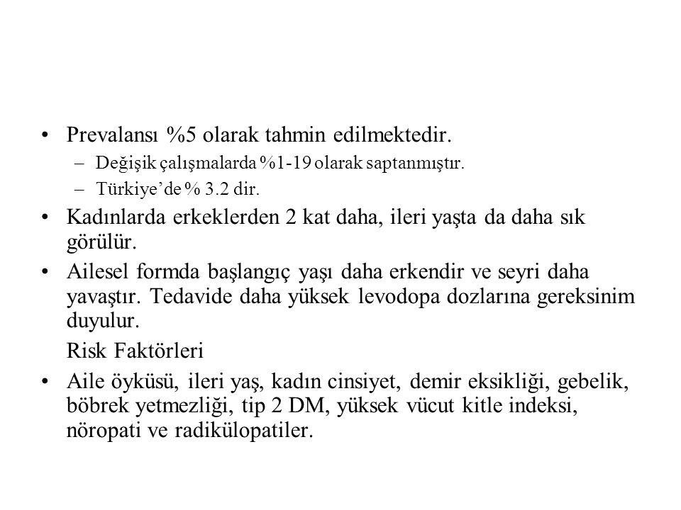 Prevalansı %5 olarak tahmin edilmektedir. –Değişik çalışmalarda %1-19 olarak saptanmıştır. –Türkiye'de % 3.2 dir. Kadınlarda erkeklerden 2 kat daha, i