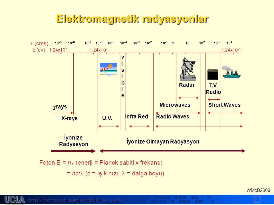 http://dmco.ucla.edu/McBride_Lab WMcB2008 Elektromagnetik radyasyonlar Foton E = h  (enerji = Planck sabiti x frekans) = hc/ (c = ışık hızı, = dalga boyu) 10 -9 10 -8 10 -7 10 -6 10 -5 10 -4 10 -3 10 -2 10 -1 110 10 2 10 3 10 4   rays X-raysU.V.