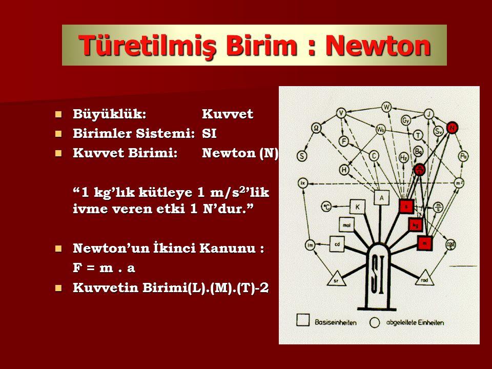 Türetilmiş Birim : Newton Büyüklük:Kuvvet Büyüklük:Kuvvet Birimler Sistemi:SI Birimler Sistemi:SI Kuvvet Birimi:Newton (N) Kuvvet Birimi:Newton (N) 1 kg'lık kütleye 1 m/s 2 'lik ivme veren etki 1 N'dur. 1 kg'lık kütleye 1 m/s 2 'lik ivme veren etki 1 N'dur. Newton'un İkinci Kanunu : Newton'un İkinci Kanunu : F = m.