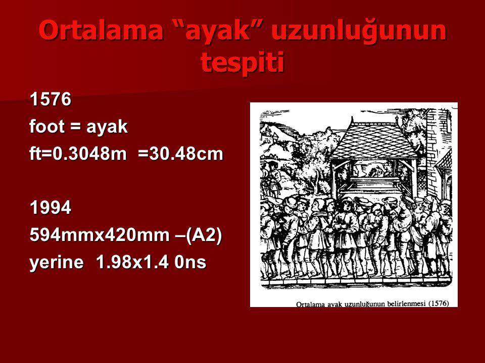 Ortalama ayak uzunluğunun tespiti 1576 foot = ayak ft=0.3048m =30.48cm 1994 594mmx420mm –(A2) yerine 1.98x1.4 0ns