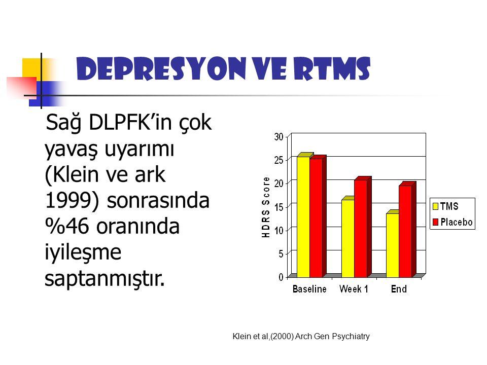 Depresyon ve rTMS Sağ DLPFK'in çok yavaş uyarımı (Klein ve ark 1999) sonrasında %46 oranında iyileşme saptanmıştır.