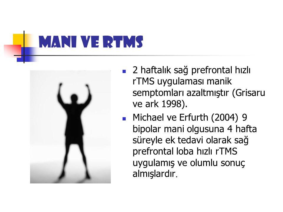 Mani ve rTMS 2 haftalık sağ prefrontal hızlı rTMS uygulaması manik semptomları azaltmıştır (Grisaru ve ark 1998).