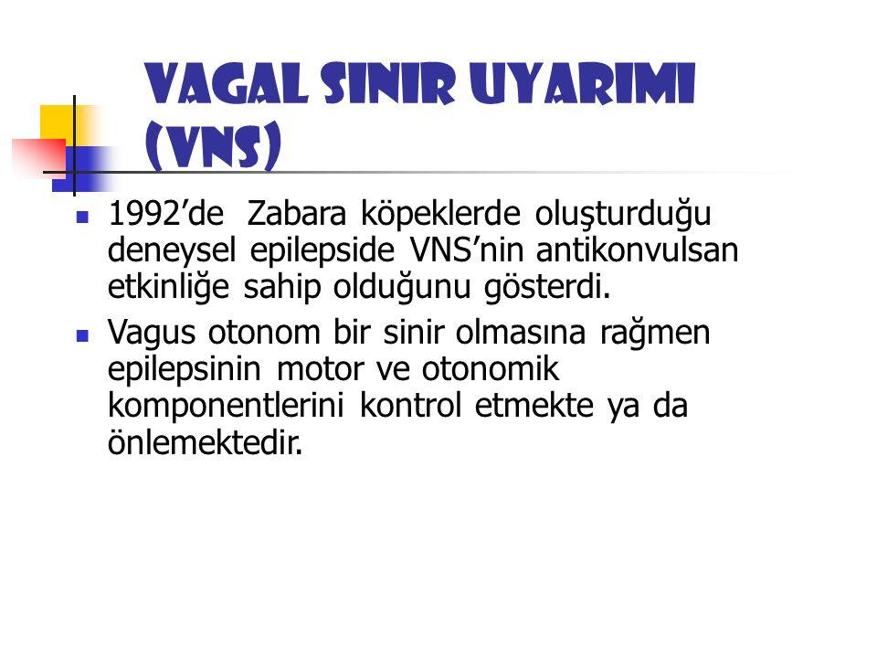 Vagal sinir uyarımı (VNS) 1992'de Zabara köpeklerde oluşturduğu deneysel epilepside VNS'nin antikonvulsan etkinliğe sahip olduğunu gösterdi.
