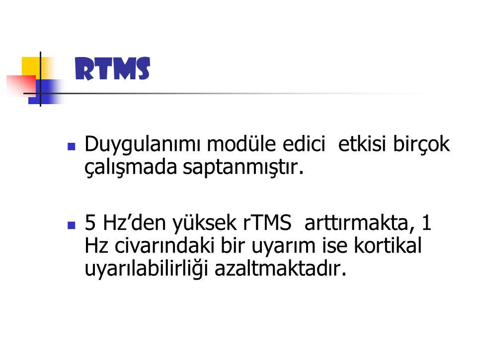 rTMS Duygulanımı modüle edici etkisi birçok çalışmada saptanmıştır.