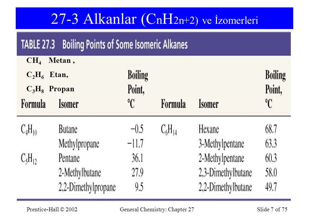 Prentice-Hall © 2002General Chemistry: Chapter 27Slide 48 of 75 İndirgenme Reaksiyonları