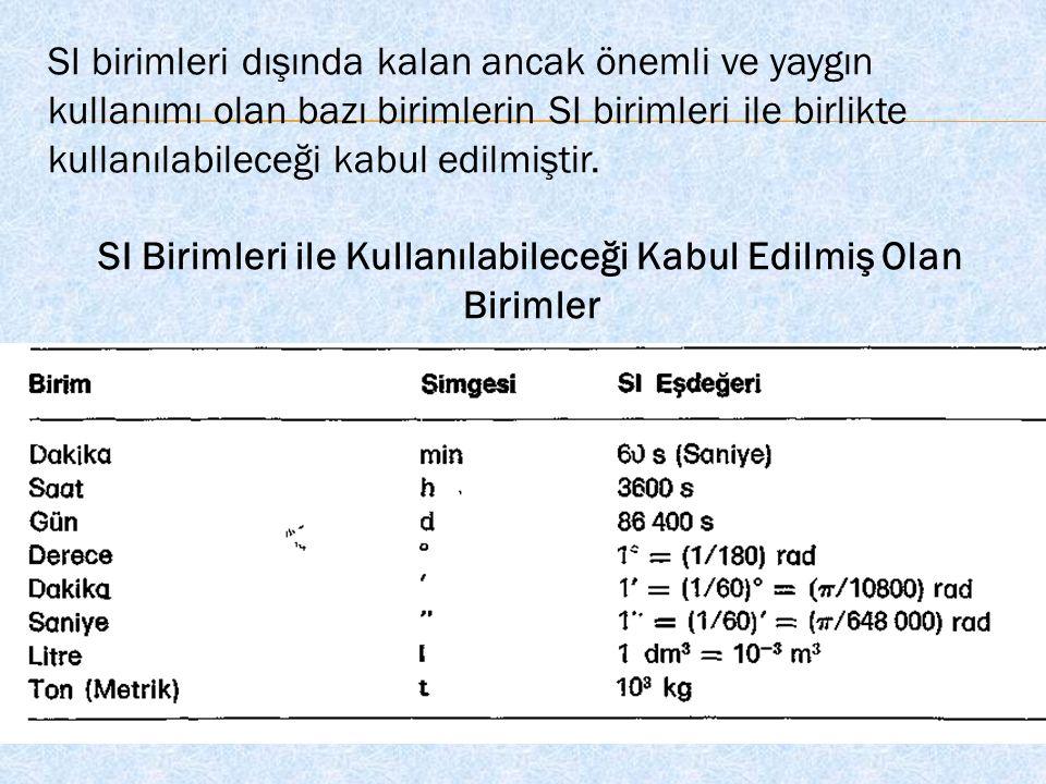 SI birimleri dışında kalan ancak önemli ve yaygın kullanımı olan bazı birimlerin SI birimleri ile birlikte kullanılabileceği kabul edilmiştir.