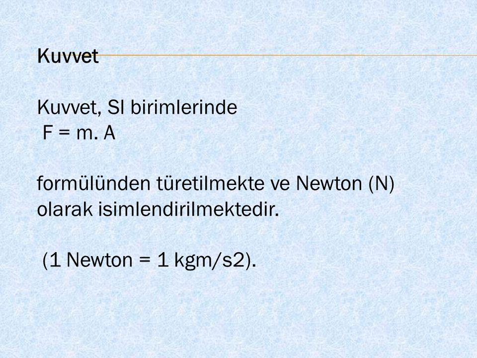 Kuvvet Kuvvet, SI birimlerinde F = m. A formülünden türetilmekte ve Newton (N) olarak isimlendirilmektedir. (1 Newton = 1 kgm/s2).