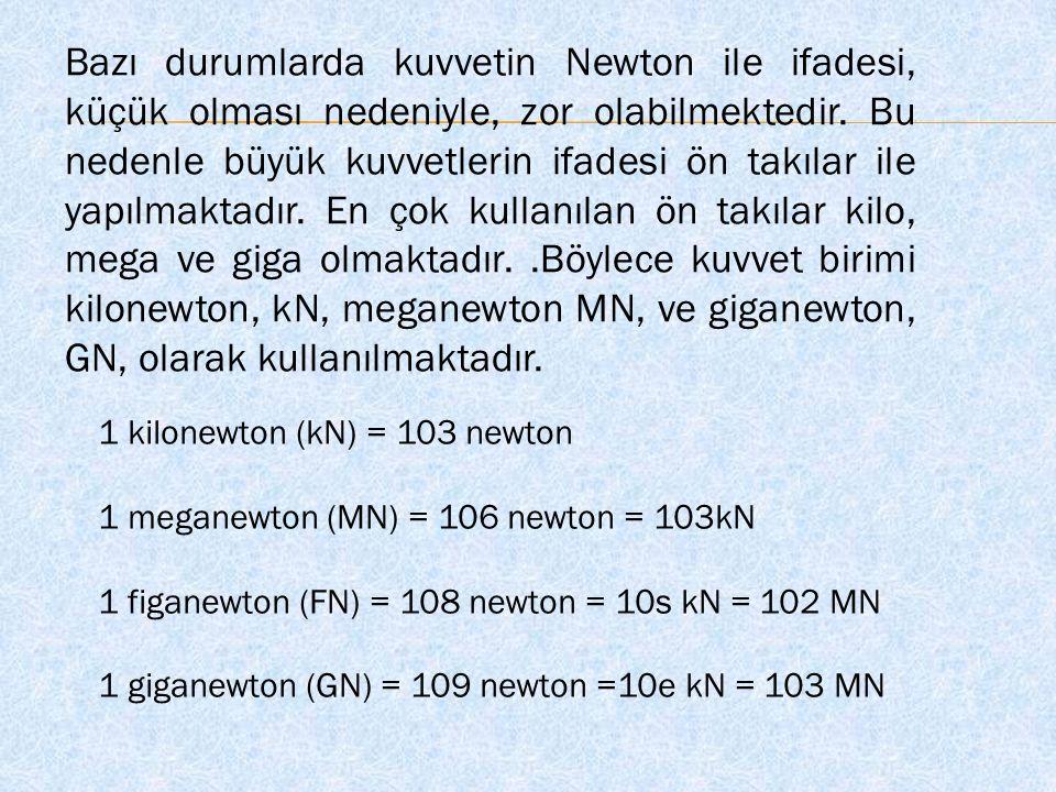Bazı durumlarda kuvvetin Newton ile ifadesi, küçük olması nedeniyle, zor olabilmektedir. Bu nedenle büyük kuvvetlerin ifadesi ön takılar ile yapılmakt