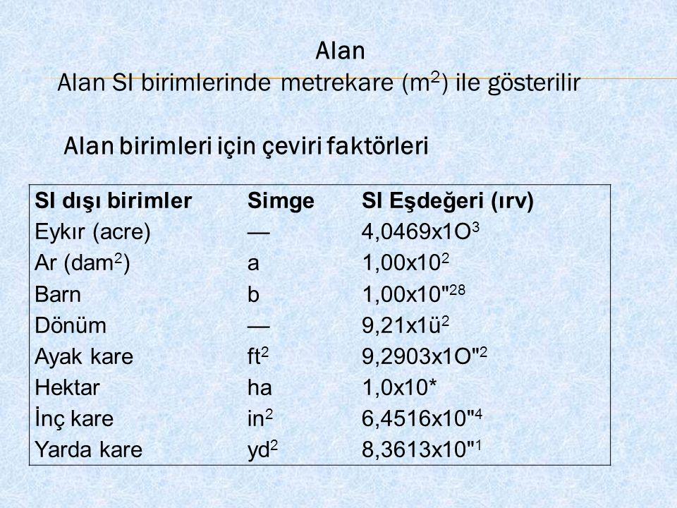 Alan Alan SI birimlerinde metrekare (m 2 ) ile gösterilir Alan birimleri için çeviri faktörleri SI dışı birimler Eykır (acre) Ar (dam 2 ) Barn Dönüm Ayak kare Hektar İnç kare Yarda kare Simge — a b — ft 2 ha in 2 yd 2 SI Eşdeğeri (ırv) 4,0469x1O 3 1,00x10 2 1,00x10 28 9,21x1ü 2 9,2903x1O 2 1,0x10* 6,4516x10 4 8,3613x10 1