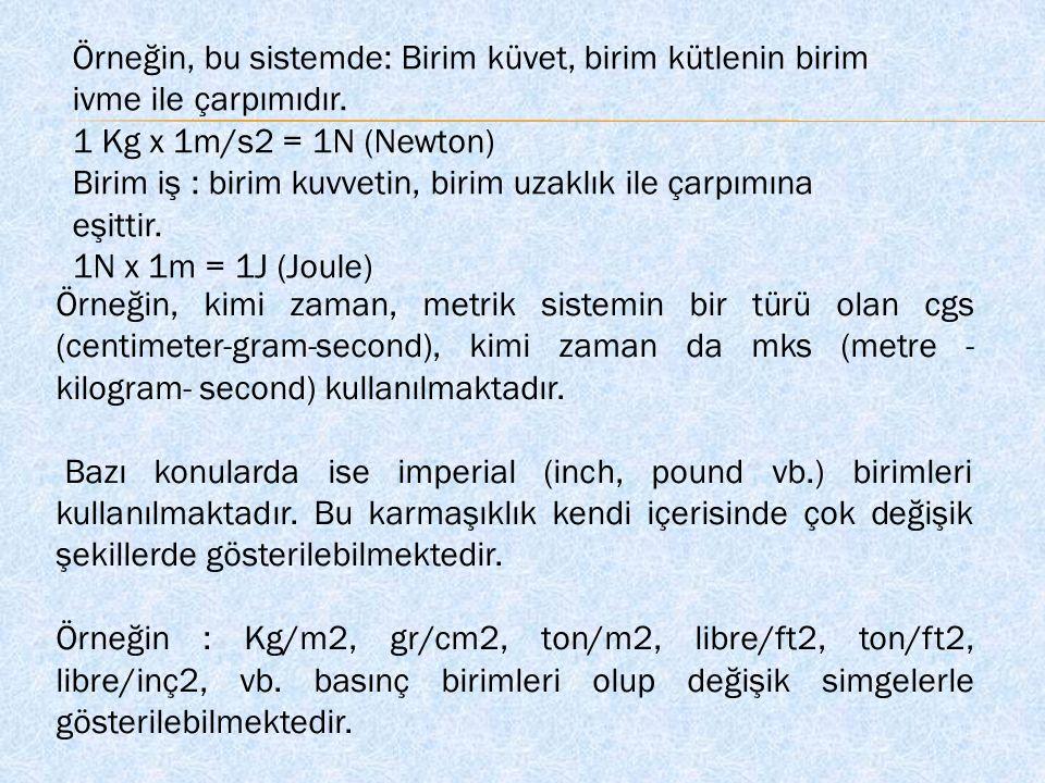 Örneğin, bu sistemde: Birim küvet, birim kütlenin birim ivme ile çarpımıdır. 1 Kg x 1m/s2 = 1N (Newton) Birim iş : birim kuvvetin, birim uzaklık ile ç