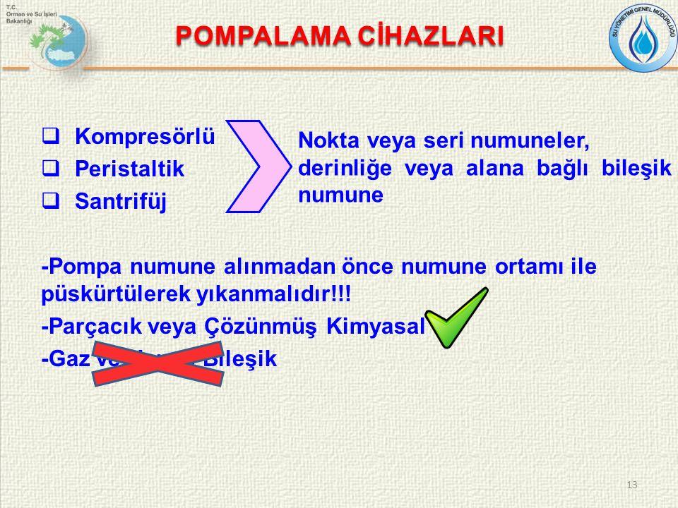  Kompresörlü  Peristaltik  Santrifüj -Pompa numune alınmadan önce numune ortamı ile püskürtülerek yıkanmalıdır!!.