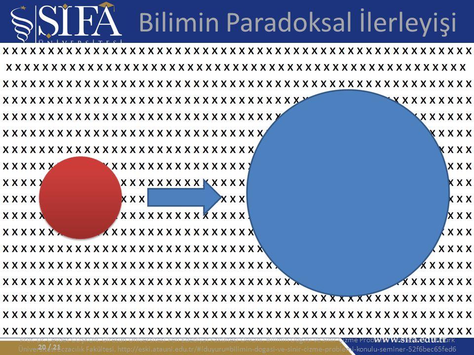 Bilimin Paradoksal İlerleyişi / 2120 Prof. Dr. Cevdet COŞKUN.