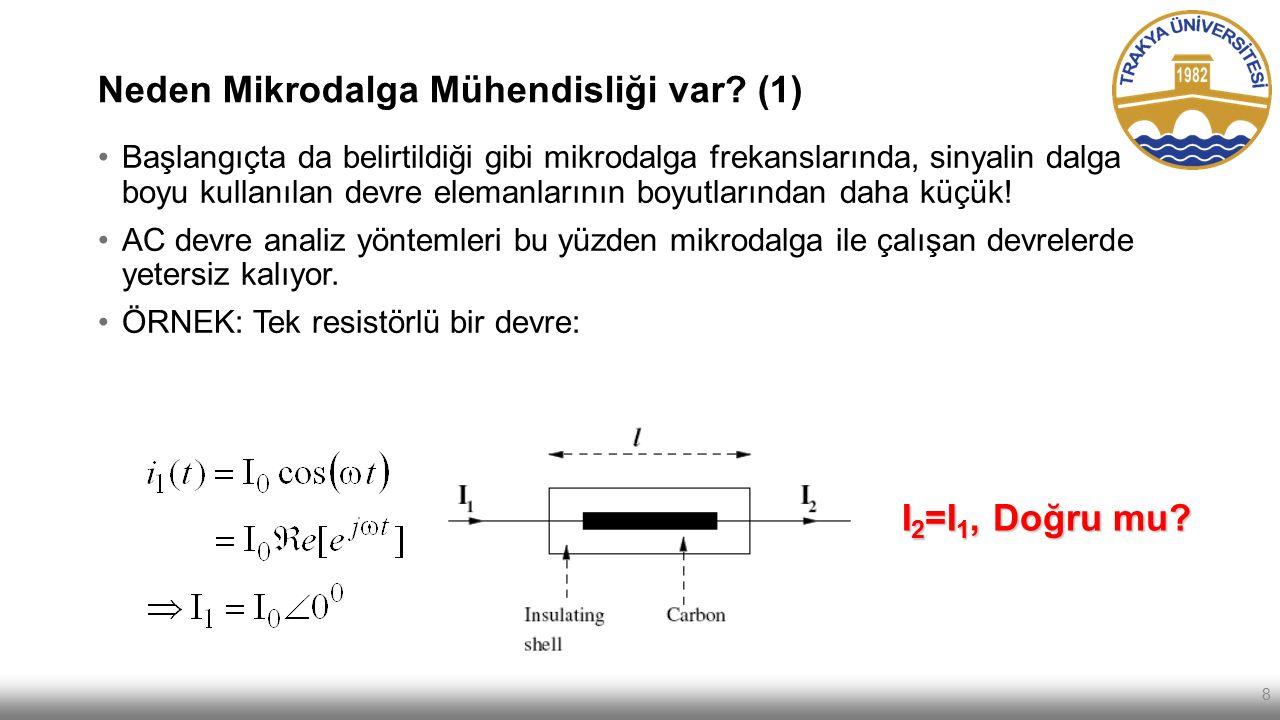 Neden Mikrodalga Mühendisliği var? (1) 8 Başlangıçta da belirtildiği gibi mikrodalga frekanslarında, sinyalin dalga boyu kullanılan devre elemanlarını