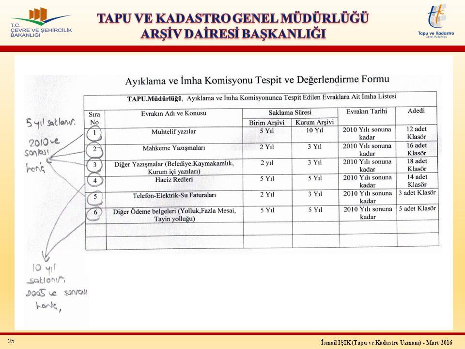 35 İsmail IŞIK (Tapu ve Kadastro Uzmanı) - Mart 2016