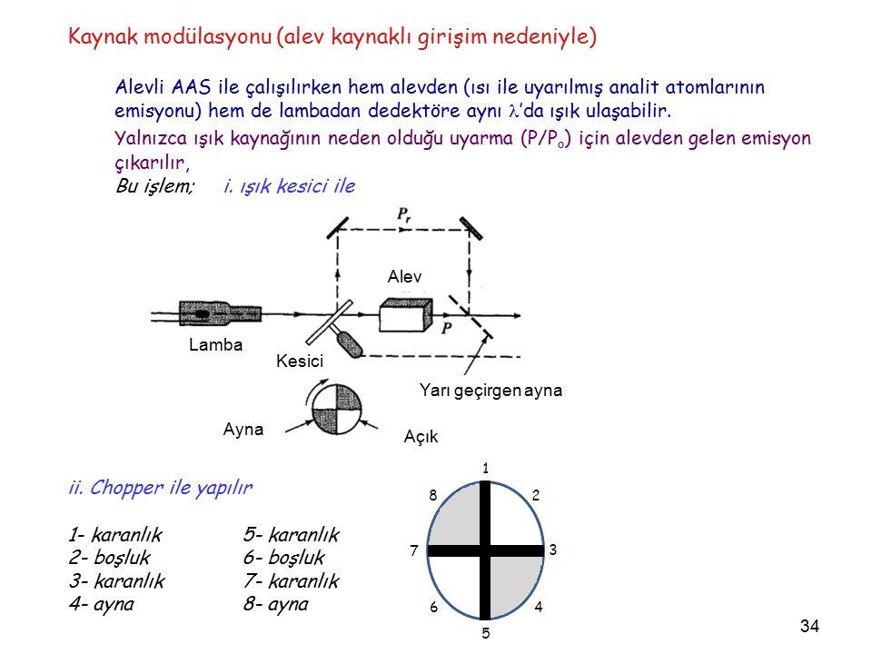 34 Kaynak modülasyonu (alev kaynaklı girişim nedeniyle) Alevli AAS ile çalışılırken hem alevden (ısı ile uyarılmış analit atomlarının emisyonu) hem de lambadan dedektöre aynı 'da ışık ulaşabilir.