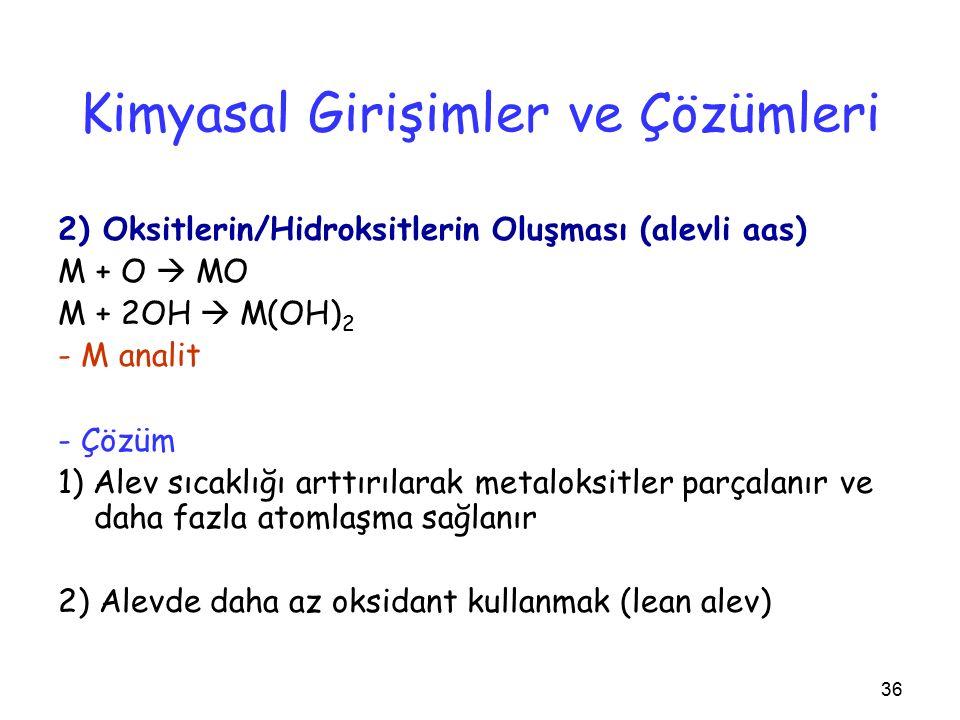 36 Kimyasal Girişimler ve Çözümleri 2) Oksitlerin/Hidroksitlerin Oluşması (alevli aas) M + O  MO M + 2OH  M(OH) 2 - M analit - Çözüm 1) Alev sıcaklığı arttırılarak metaloksitler parçalanır ve daha fazla atomlaşma sağlanır 2) Alevde daha az oksidant kullanmak (lean alev)