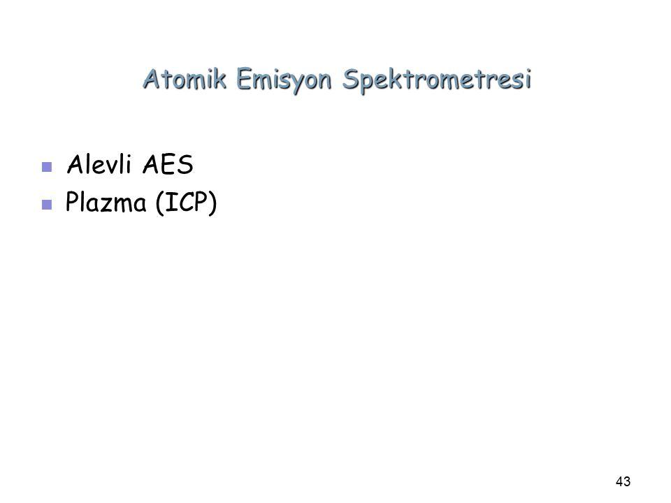 43 Atomik Emisyon Spektrometresi Alevli AES Alevli AES Plazma (ICP) Plazma (ICP)