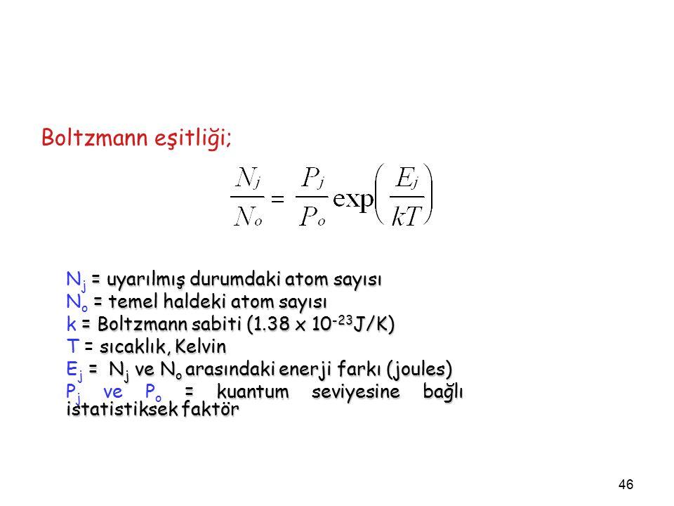46 Boltzmann eşitliği; = uyarılmış durumdaki atom sayısı N j = uyarılmış durumdaki atom sayısı = temel haldeki atom sayısı N o = temel haldeki atom sayısı = Boltzmann sabiti (1.38 x 10 -23 J/K) k = Boltzmann sabiti (1.38 x 10 -23 J/K) sıcaklık, Kelvin T = sıcaklık, Kelvin = N j ve N o arasındaki enerji farkı (joules) E j = N j ve N o arasındaki enerji farkı (joules) = kuantum seviyesine bağlı istatistiksek faktör P j ve P o = kuantum seviyesine bağlı istatistiksek faktör