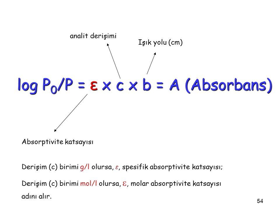 54 log P 0 /P = ε x c x b = A (Absorbans) Işık yolu (cm) analit derişimi Absorptivite katsayısı Derişim (c) birimi g/l olursa, , spesifik absorptivite katsayısı; Derişim (c) birimi mol/l olursa, , molar absorptivite katsayısı adını alır.