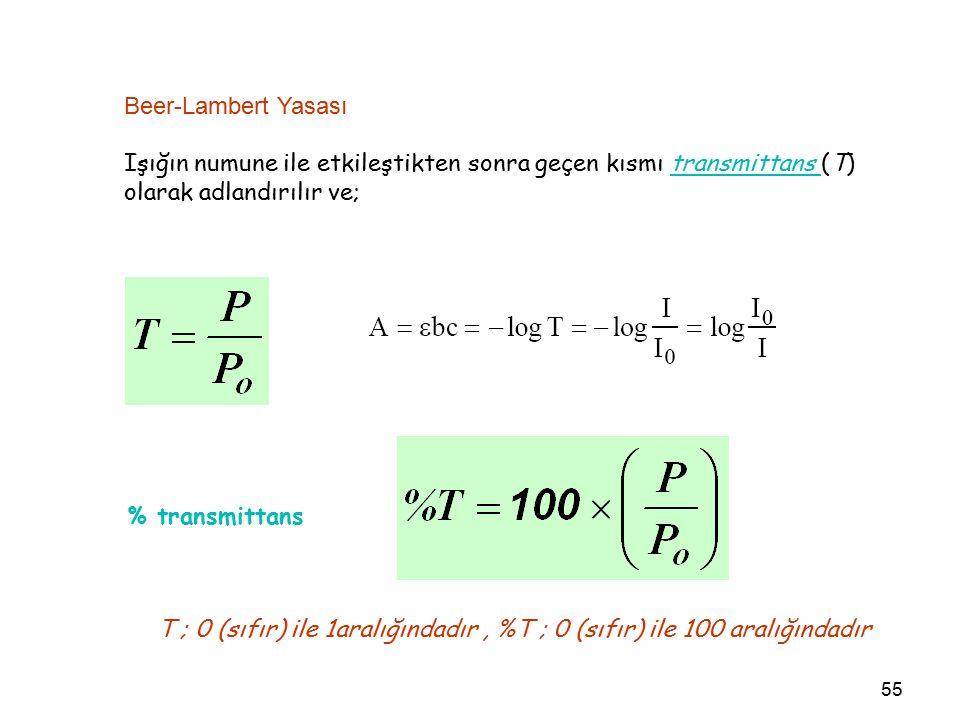 55 Beer-Lambert Yasası Işığın numune ile etkileştikten sonra geçen kısmı transmittans (T) olarak adlandırılır ve; % transmittans T ; 0 (sıfır) ile 1aralığındadır, %T ; 0 (sıfır) ile 100 aralığındadır