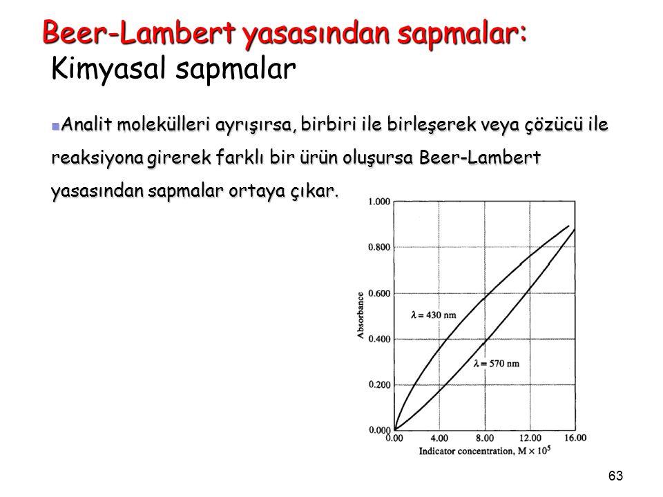 63 Beer-Lambert yasasından sapmalar: Kimyasal sapmalar Analit molekülleri ayrışırsa, birbiri ile birleşerek veya çözücü ile reaksiyona girerek farklı bir ürün oluşursa Beer-Lambert yasasından sapmalar ortaya çıkar.