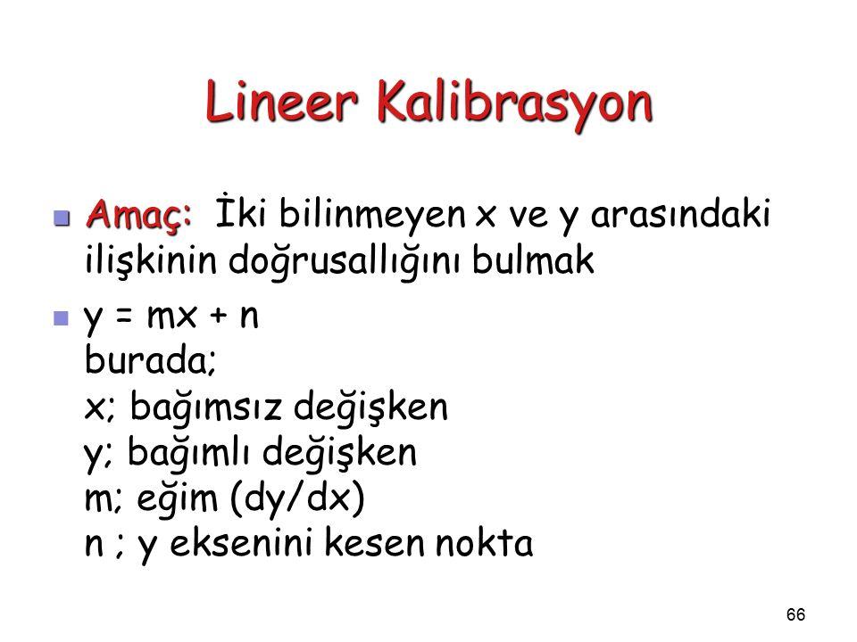 66 Lineer Kalibrasyon Amaç: İki bilinmeyen x ve y arasındaki ilişkinin doğrusallığını bulmak Amaç: İki bilinmeyen x ve y arasındaki ilişkinin doğrusallığını bulmak y = mx + n burada; x; bağımsız değişken y; bağımlı değişken m; eğim (dy/dx) n ; y eksenini kesen nokta y = mx + n burada; x; bağımsız değişken y; bağımlı değişken m; eğim (dy/dx) n ; y eksenini kesen nokta