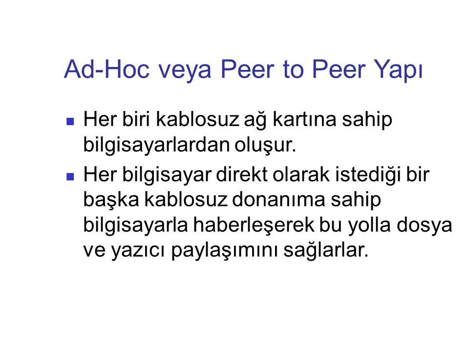 Ad-Hoc veya Peer to Peer Yapı Her biri kablosuz ağ kartına sahip bilgisayarlardan oluşur.