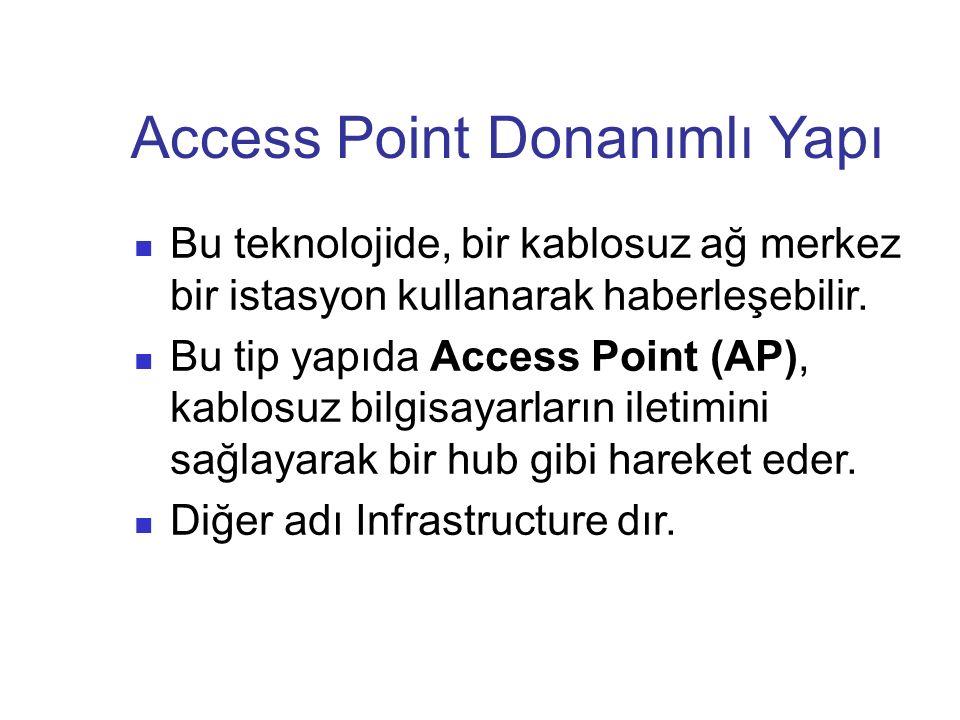 Access Point Donanımlı Yapı Bu teknolojide, bir kablosuz ağ merkez bir istasyon kullanarak haberleşebilir. Bu tip yapıda Access Point (AP), kablosuz b