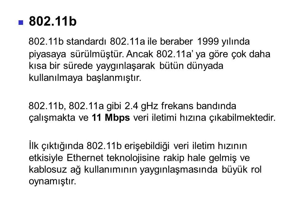 802.11b 802.11b standardı 802.11a ile beraber 1999 yılında piyasaya sürülmüştür. Ancak 802.11a' ya göre çok daha kısa bir sürede yaygınlaşarak bütün d
