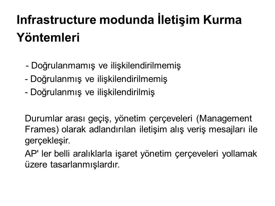 Infrastructure modunda İletişim Kurma Yöntemleri - Doğrulanmamış ve ilişkilendirilmemiş - Doğrulanmış ve ilişkilendirilmemiş - Doğrulanmış ve ilişkilendirilmiş Durumlar arası geçiş, yönetim çerçeveleri (Management Frames) olarak adlandırılan iletişim alış veriş mesajları ile gerçekleşir.