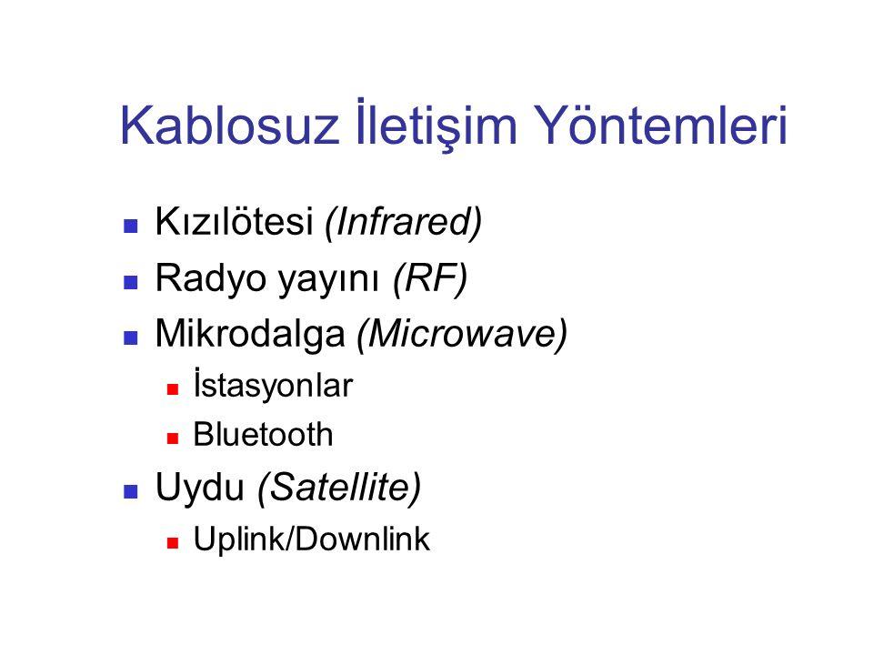 Kablosuz İletişim Yöntemleri Kızılötesi (Infrared) Radyo yayını (RF) Mikrodalga (Microwave) İstasyonlar Bluetooth Uydu (Satellite) Uplink/Downlink