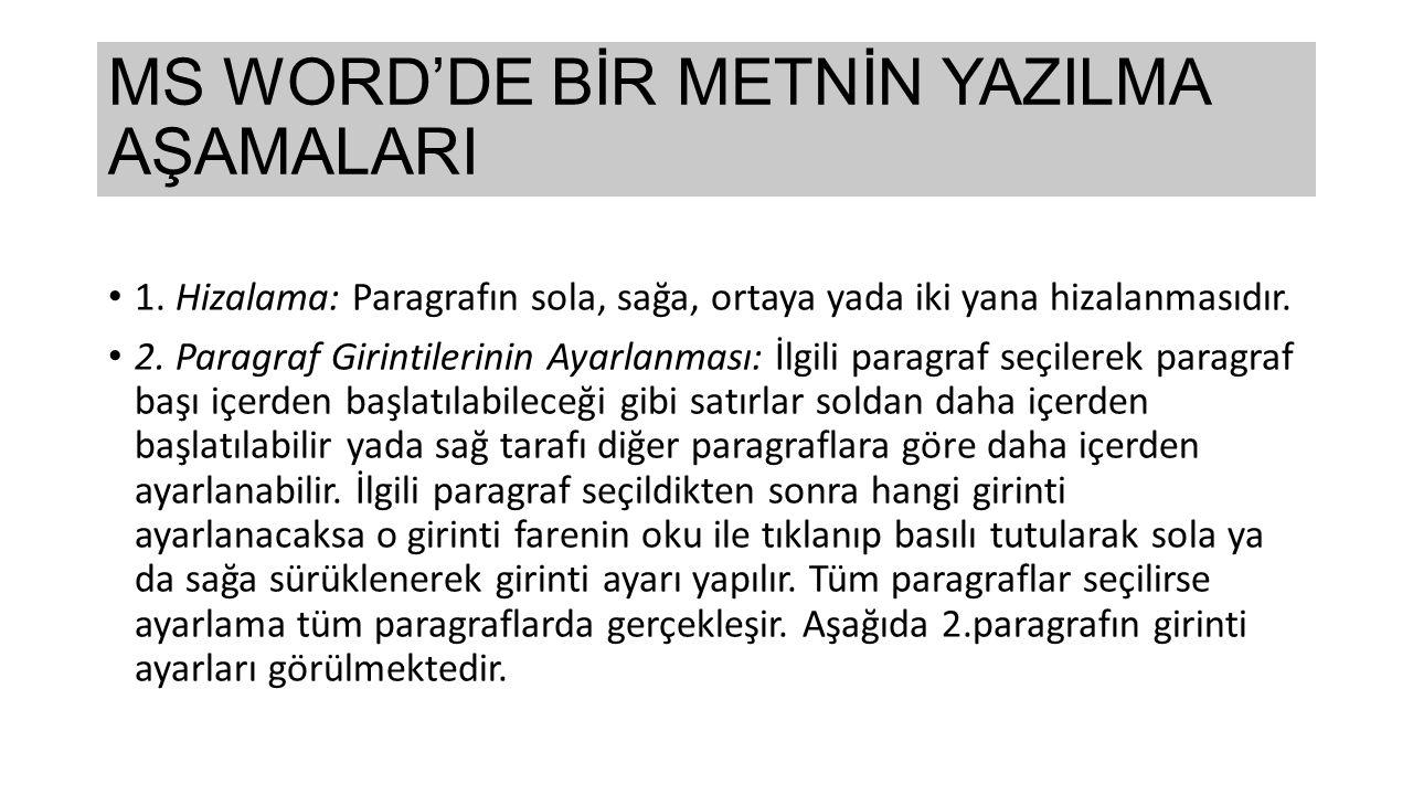 MS WORD'DE BİR METNİN YAZILMA AŞAMALARI 1.