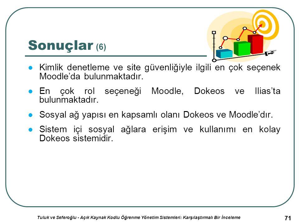 71 Sonuçlar (6) Kimlik denetleme ve site güvenliğiyle ilgili en çok seçenek Moodle'da bulunmaktadır.