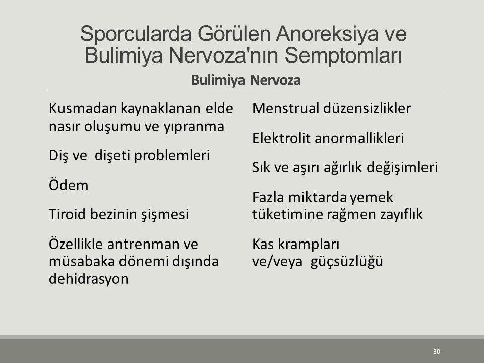 Sporcularda Görülen Anoreksiya ve Bulimiya Nervoza'nın Semptomları Bulimiya Nervoza Kusmadan kaynaklanan elde nasır oluşumu ve yıpranma Diş ve dişeti