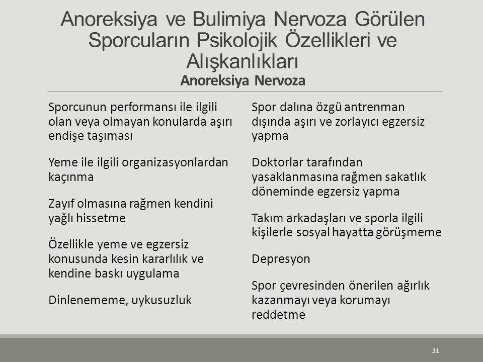 Anoreksiya ve Bulimiya Nervoza Görülen Sporcuların Psikolojik Özellikleri ve Alışkanlıkları Anoreksiya Nervoza Sporcunun performansı ile ilgili olan v