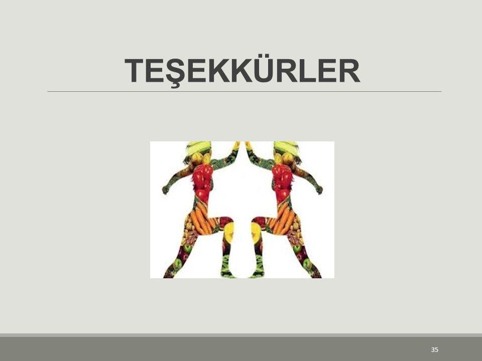 TEŞEKKÜRLER 35