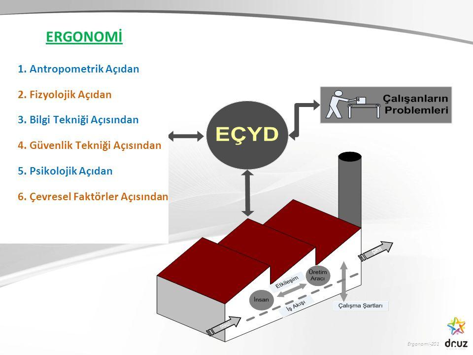 Ergonomi-201 ERGONOMİ 1. Antropometrik Açıdan 2. Fizyolojik Açıdan 3. Bilgi Tekniği Açısından 4. Güvenlik Tekniği Açısından 5. Psikolojik Açıdan 6. Çe