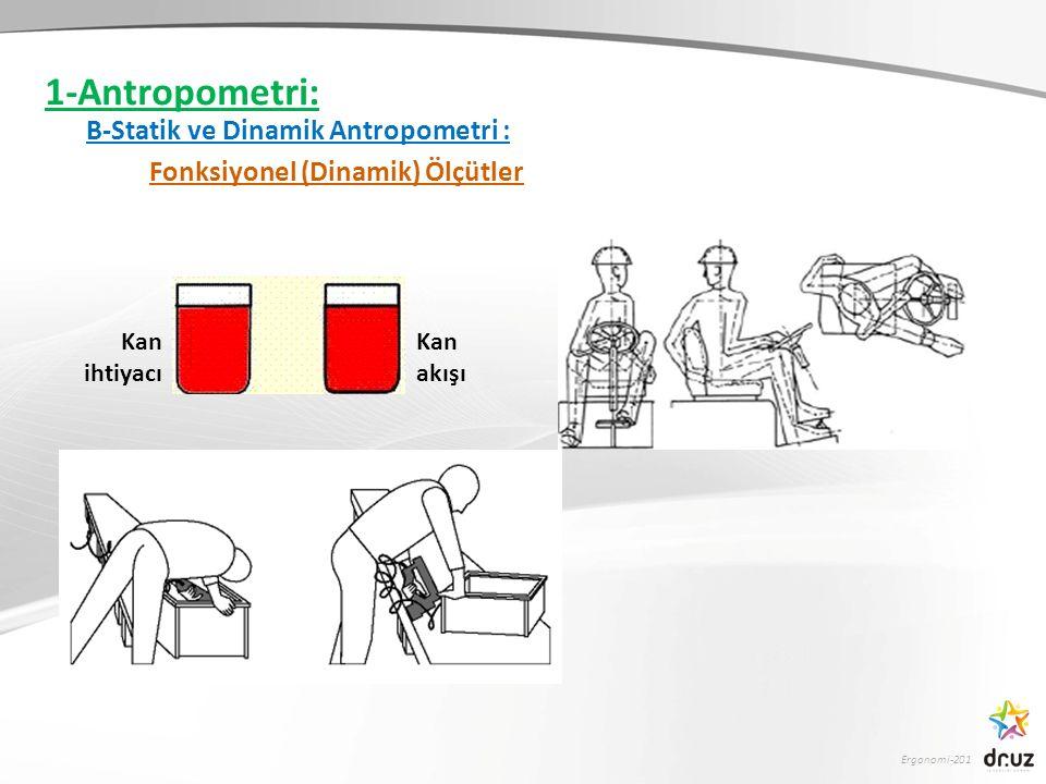 Ergonomi-201 Kan ihtiyacı Kan akışı 1-Antropometri: B-Statik ve Dinamik Antropometri : Fonksiyonel (Dinamik) Ölçütler