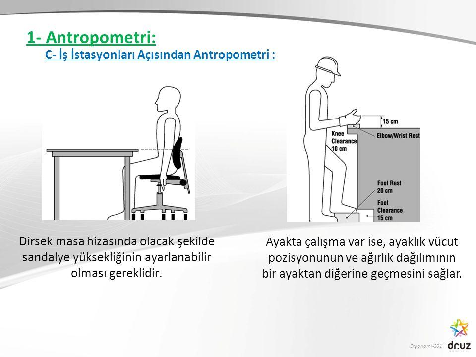Ergonomi-201 Dirsek masa hizasında olacak şekilde sandalye yüksekliğinin ayarlanabilir olması gereklidir. Ayakta çalışma var ise, ayaklık vücut pozisy