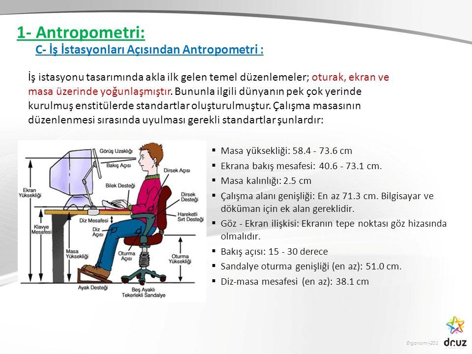 Ergonomi-201  Masa yüksekliği: 58.4 - 73.6 cm  Ekrana bakış mesafesi: 40.6 - 73.1 cm.  Masa kalınlığı: 2.5 cm  Çalışma alanı genişliği: En az 71.3