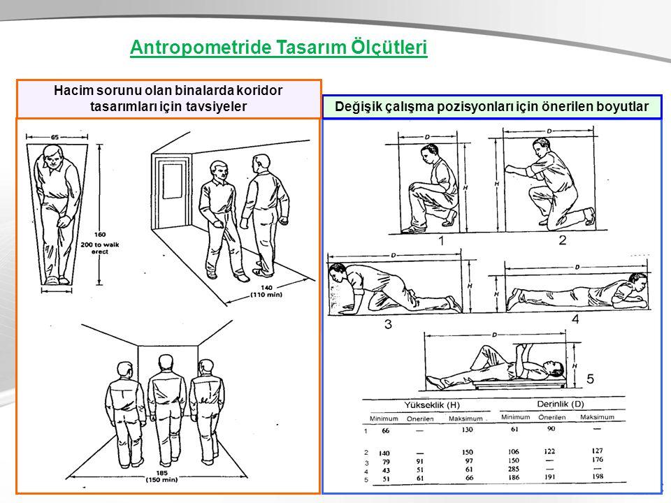 Ergonomi-201 Değişik çalışma pozisyonları için önerilen boyutlar Hacim sorunu olan binalarda koridor tasarımları için tavsiyeler Antropometride Tasarı