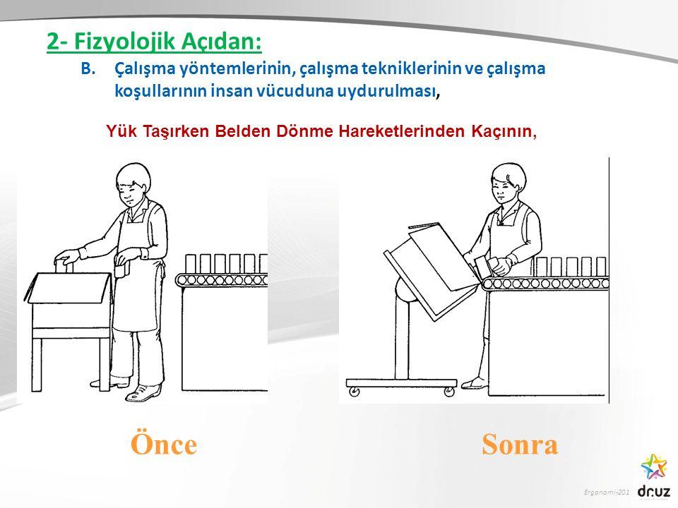 Ergonomi-201 SonraÖnce 2- Fizyolojik Açıdan: B.Çalışma yöntemlerinin, çalışma tekniklerinin ve çalışma koşullarının insan vücuduna uydurulması, Yük Ta
