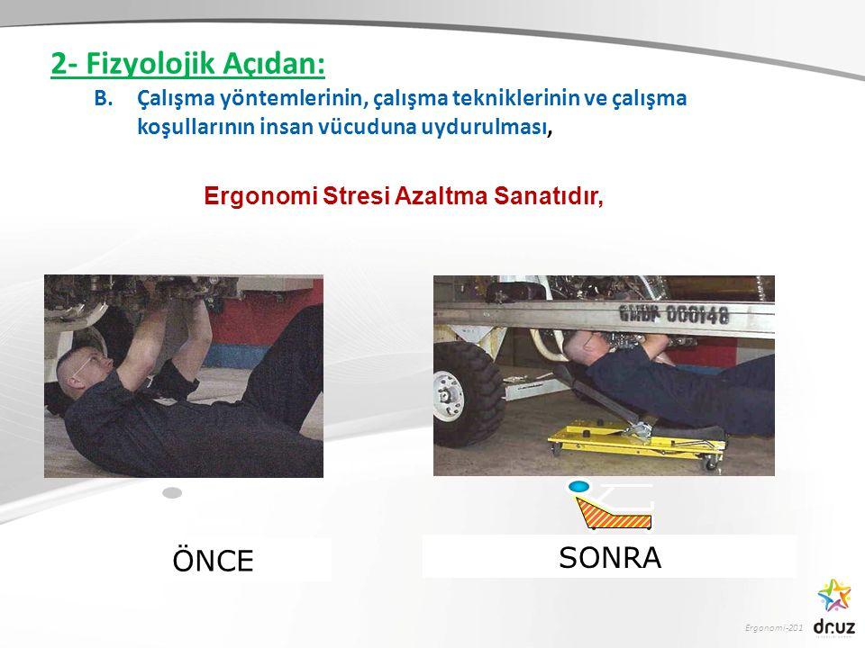 Ergonomi-201 SONRA ÖNCE 2- Fizyolojik Açıdan: B.Çalışma yöntemlerinin, çalışma tekniklerinin ve çalışma koşullarının insan vücuduna uydurulması, Ergon