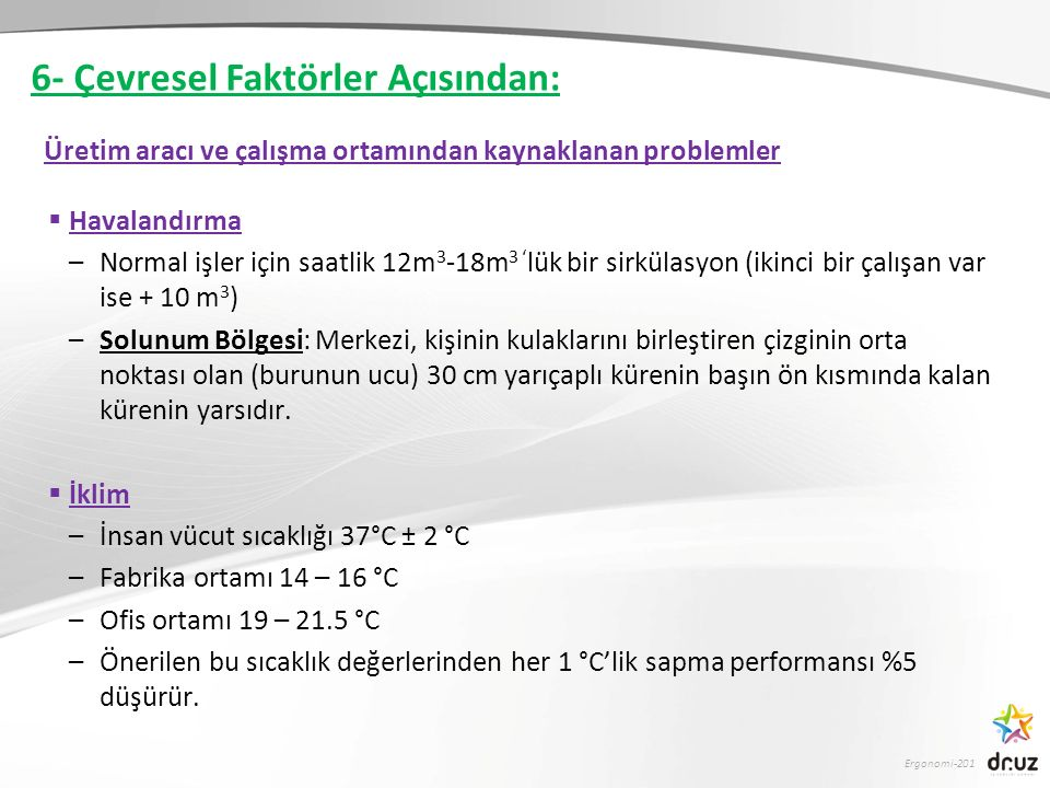 Ergonomi-201 Üretim aracı ve çalışma ortamından kaynaklanan problemler  Havalandırma –Normal işler için saatlik 12m 3 -18m 3 ' lük bir sirkülasyon (i