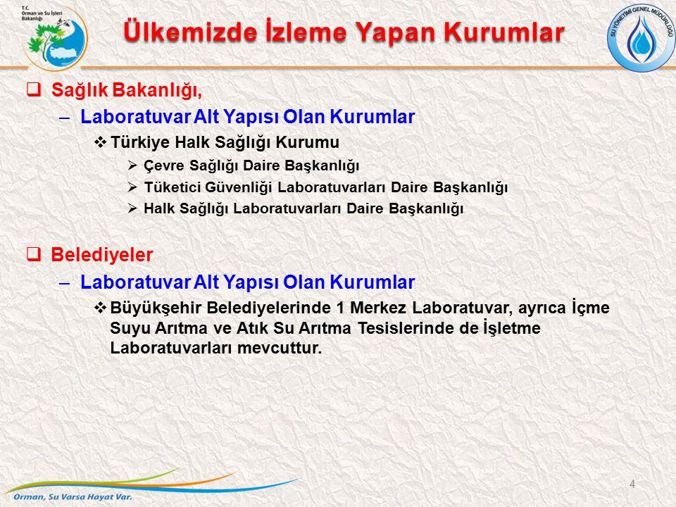  Sağlık Bakanlığı, –Laboratuvar Alt Yapısı Olan Kurumlar  Türkiye Halk Sağlığı Kurumu  Çevre Sağlığı Daire Başkanlığı  Tüketici Güvenliği Laboratuvarları Daire Başkanlığı  Halk Sağlığı Laboratuvarları Daire Başkanlığı  Belediyeler –Laboratuvar Alt Yapısı Olan Kurumlar  Büyükşehir Belediyelerinde 1 Merkez Laboratuvar, ayrıca İçme Suyu Arıtma ve Atık Su Arıtma Tesislerinde de İşletme Laboratuvarları mevcuttur.