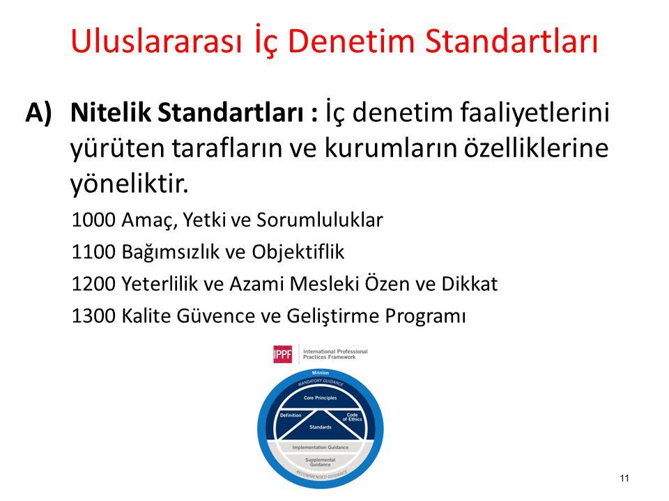 Uluslararası İç Denetim Standartları A)Nitelik Standartları : İç denetim faaliyetlerini yürüten tarafların ve kurumların özelliklerine yöneliktir.