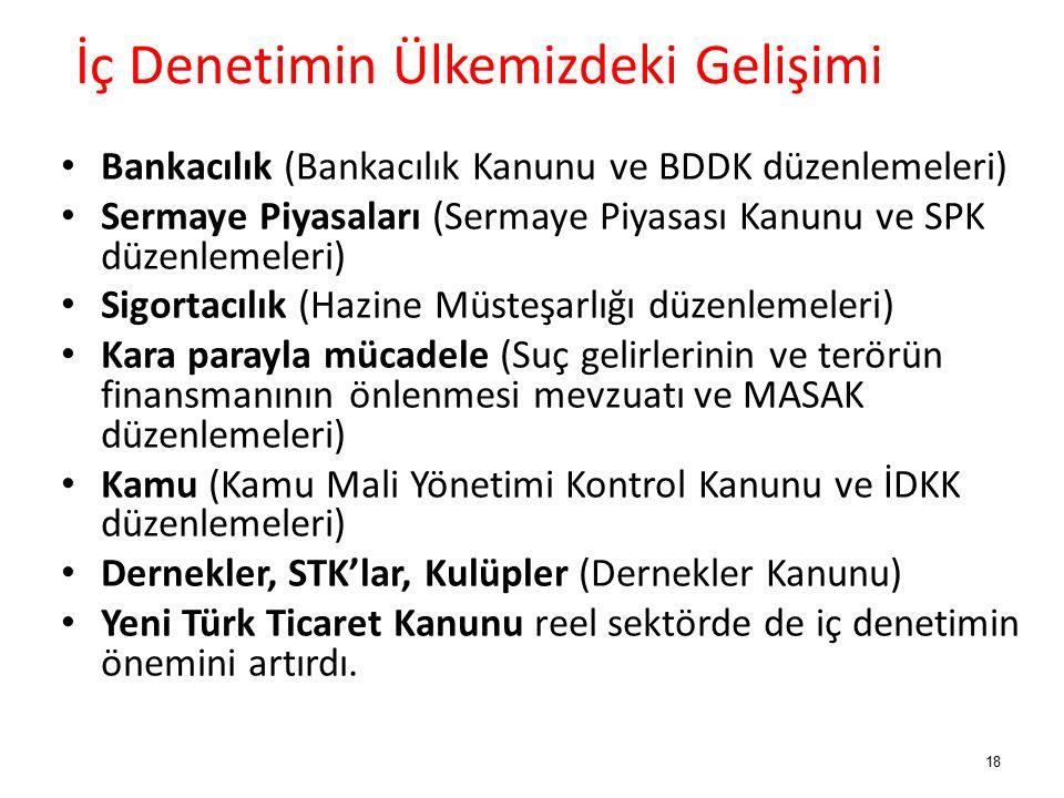18 İç Denetimin Ülkemizdeki Gelişimi Bankacılık (Bankacılık Kanunu ve BDDK düzenlemeleri) Sermaye Piyasaları (Sermaye Piyasası Kanunu ve SPK düzenlemeleri) Sigortacılık (Hazine Müsteşarlığı düzenlemeleri) Kara parayla mücadele (Suç gelirlerinin ve terörün finansmanının önlenmesi mevzuatı ve MASAK düzenlemeleri) Kamu (Kamu Mali Yönetimi Kontrol Kanunu ve İDKK düzenlemeleri) Dernekler, STK'lar, Kulüpler (Dernekler Kanunu) Yeni Türk Ticaret Kanunu reel sektörde de iç denetimin önemini artırdı.