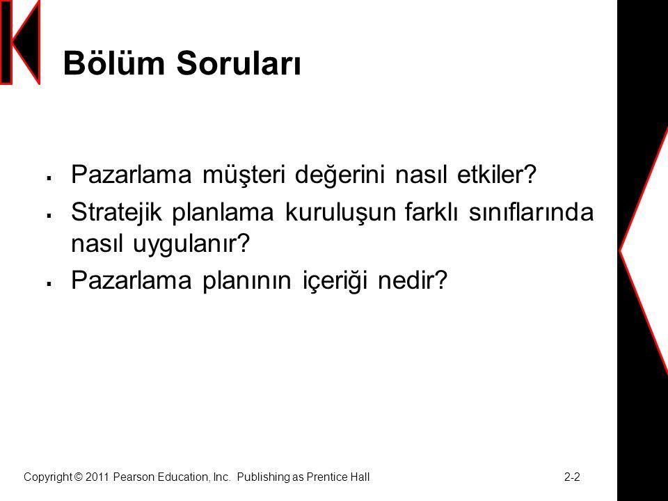 Kurumsal Kültür Nedir.