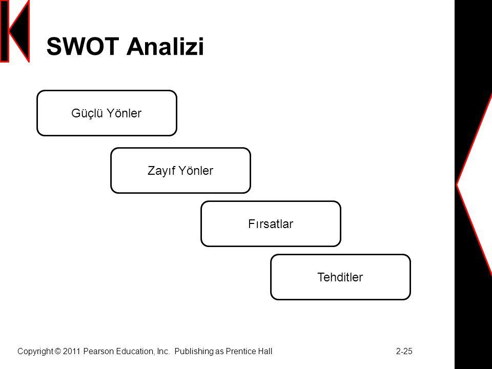 SWOT Analizi Copyright © 2011 Pearson Education, Inc.